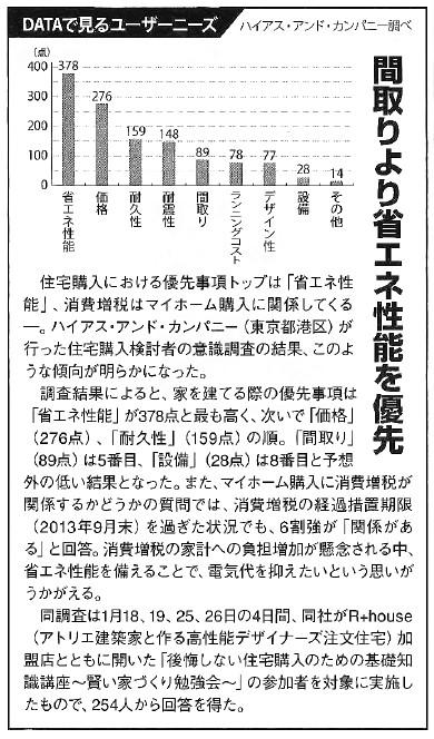 140304リフォーム産業新聞