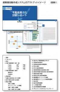 提案書自動作成システムのアウトプットイメージ (図表1)